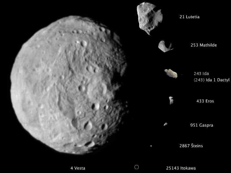 escala_asteroide_Strabo_marcosplanet