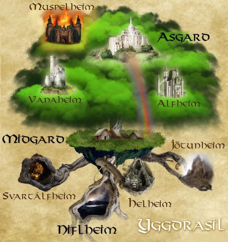 Otra-versión-de-Yggdrasil