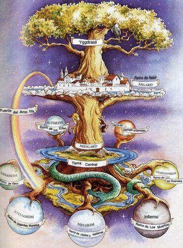 el-árbol-cósmico-Yggdrasil-mitos-nórdicos-marcosplanet