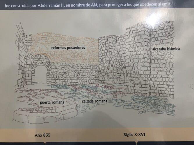 esquema-de-la-alcazaba-de-Mérida-marcosplanet